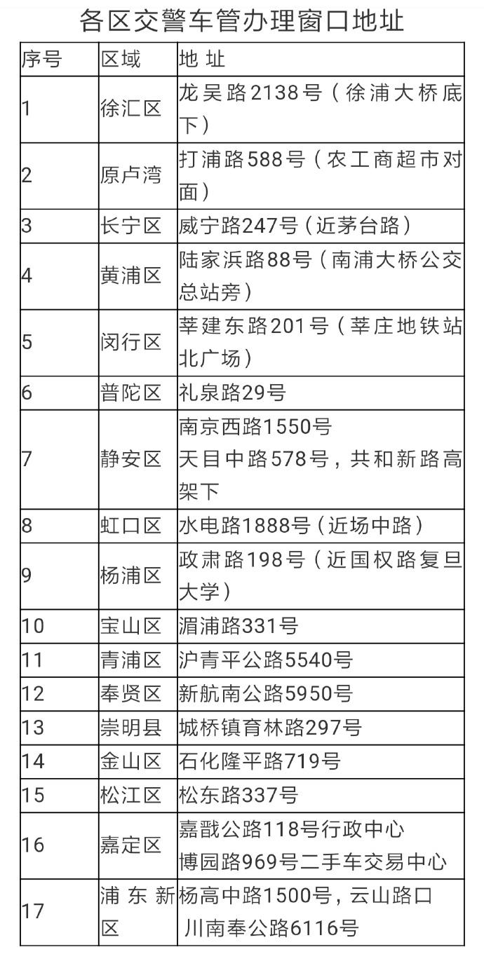上海车管所和各区交警队办理临时牌照地址